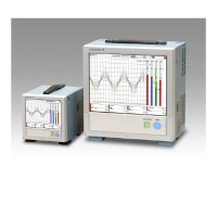 GP series SmartDAC+